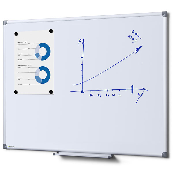 Whiteboards ECO